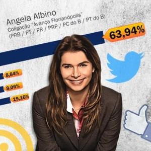 Campanha #AvançaFloripa – Eleições 2012